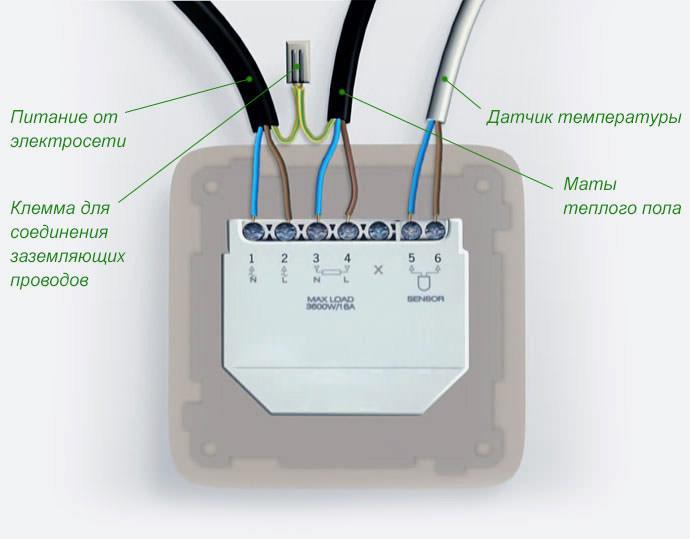 как сделать электрический теплый пол